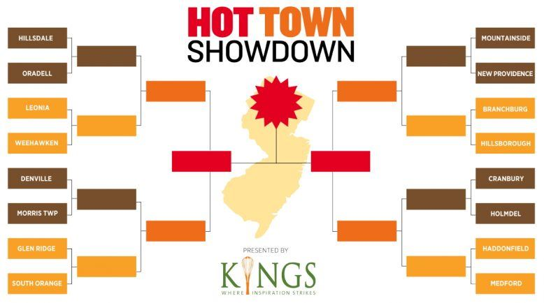 Hottest Town Showdown